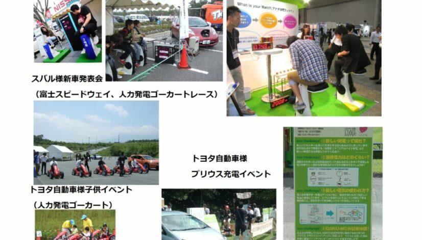 EV(電気自動車)関連 イベント実績