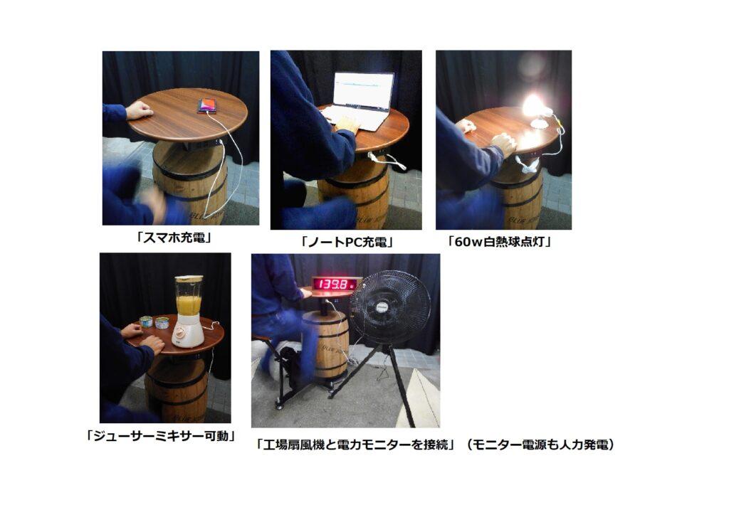 テーブル付き 樽型 足漕ぎ発電機3